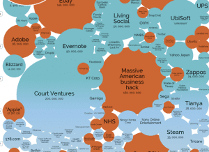 Data_visualisation
