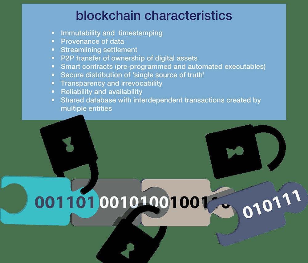 Block-001